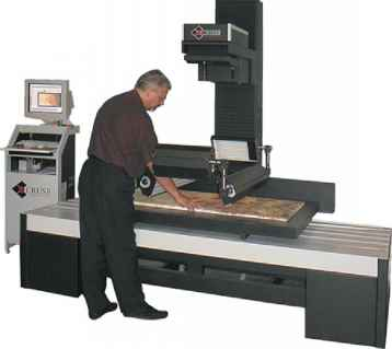 Cruse Synchron Table Scanner
